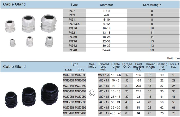 nylon cable gland  water proof cable gland vanto